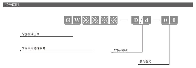 高压的特点和吸收国外挖掘机液压缸先进技术,自主开发设计了特有浮动图片